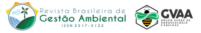 REVISTA BRASILEIRA DE GESTÃO AMBIENTAL